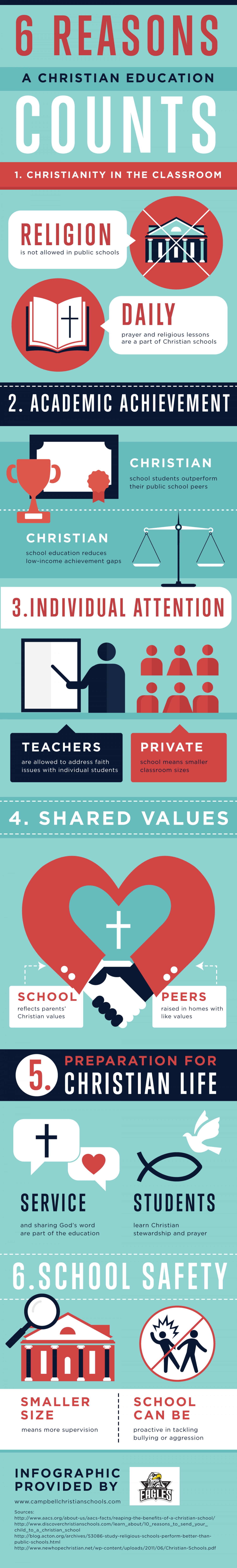6 Reasons a Christian Education Counts Infographic