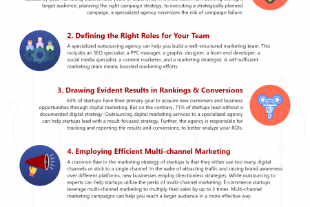 6 Reasons Startups Should Outsource Digital Marketing Services Infographic