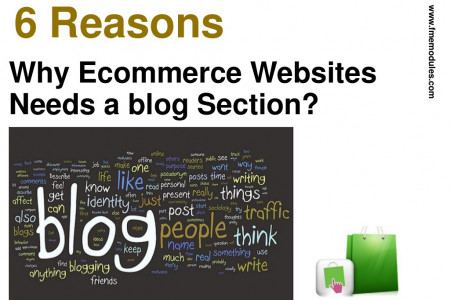 6 Reasons that Why eCommerce Stores have a Blog Section?  Infographic