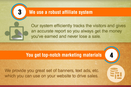 6 reasons to become eUKhost Affiliate- Infographic  Infographic