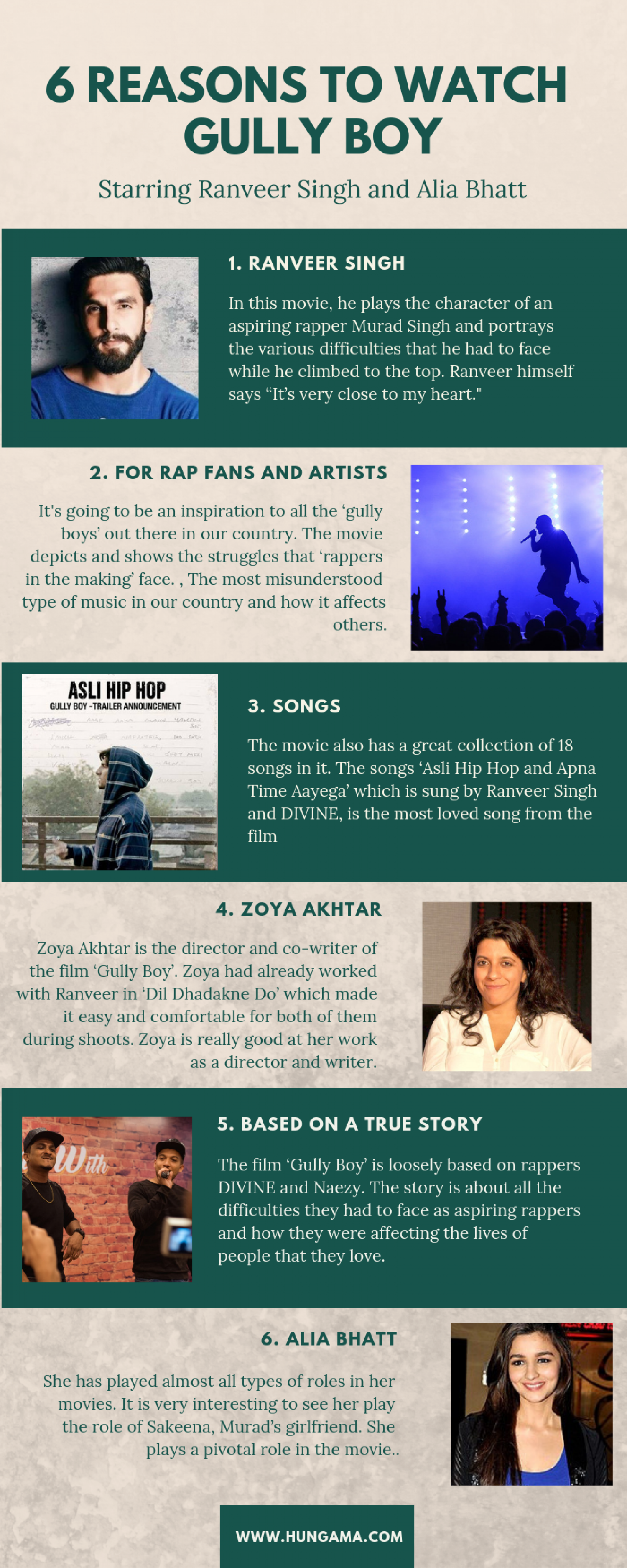 6 Reasons to Watch Gully Boy Infographic