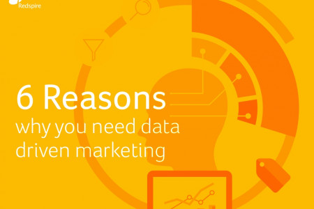 6 reasons why you need data driven marketing Infographic