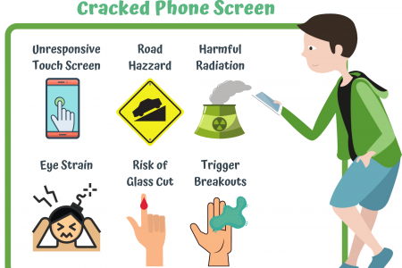 6 Reasons Why You Should Not Use a Cracked Phone Screen Infographic