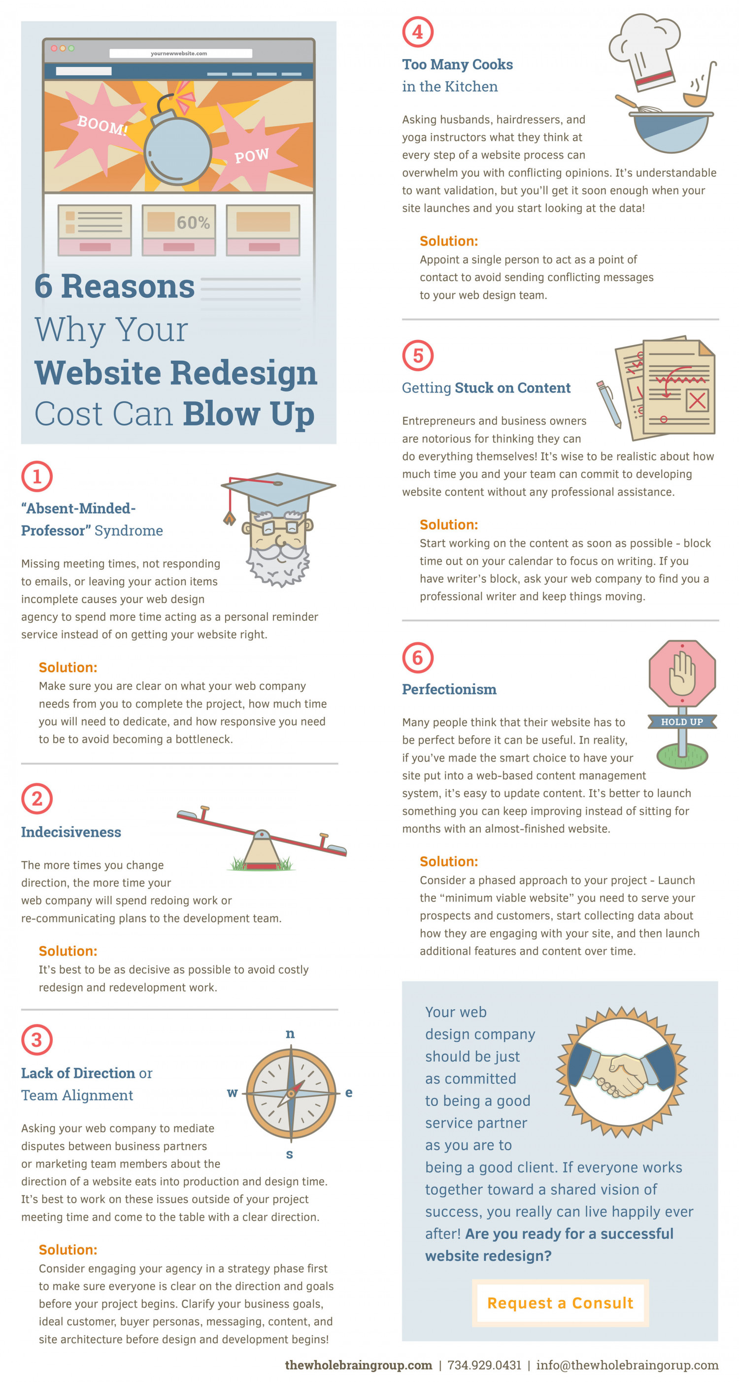 6 REASONS YOUR WEBSITE REDESIGN COST CAN BLOW UP Infographic