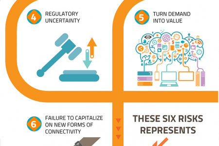 6 Risks Telecom Operators Can Tackle with Service Control Infographic