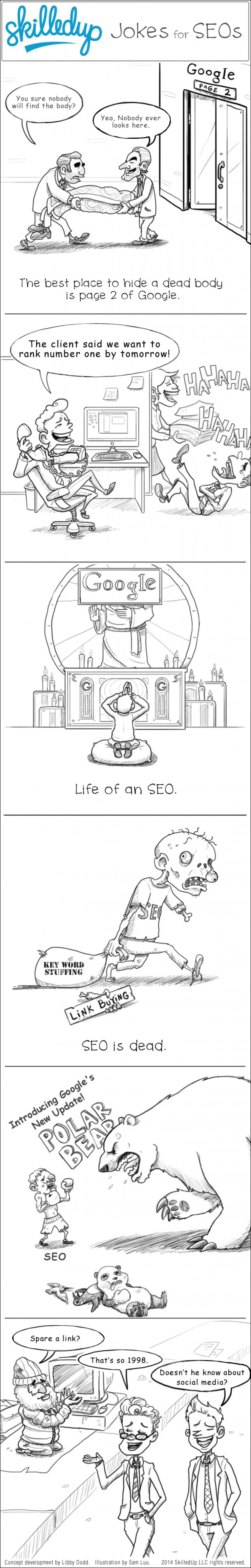 6 Search Engine Optimization Jokes That Will Make Any SEO Laugh Infographic