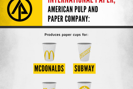 6 Secret Multinational Giants Infographic