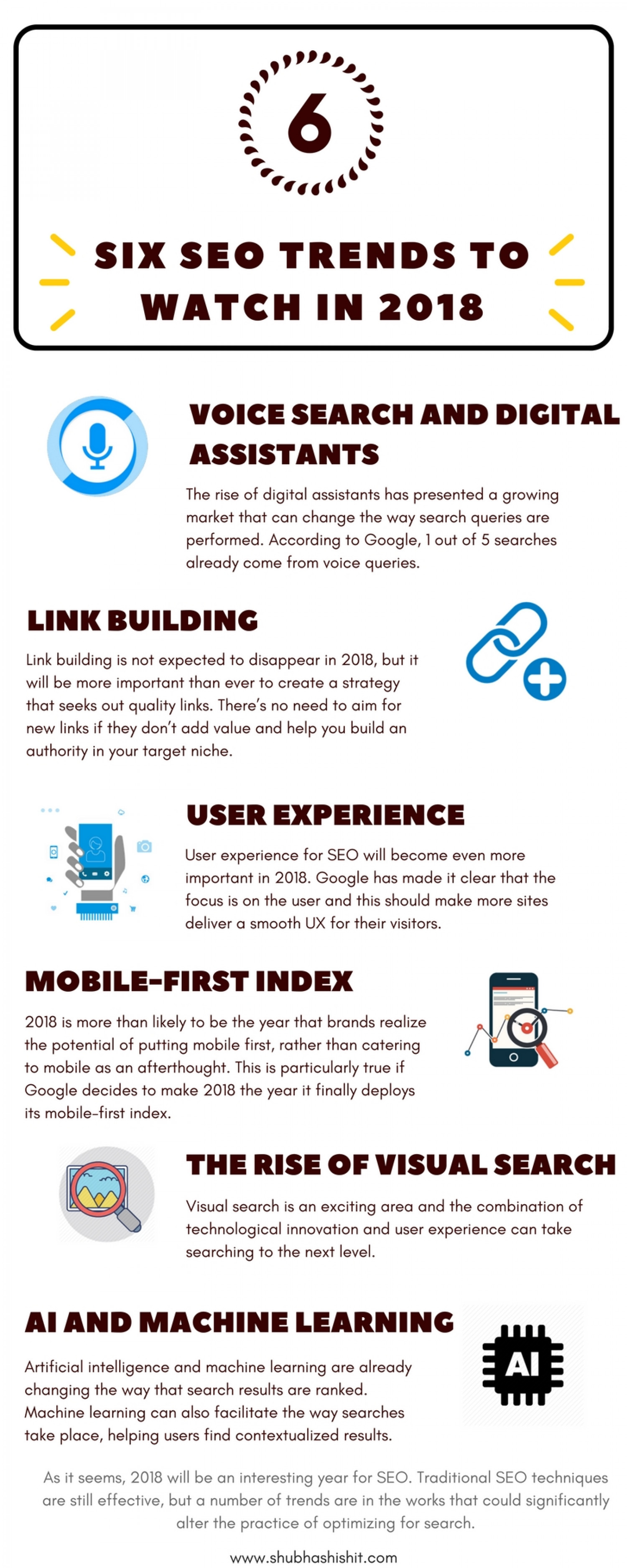 6 SEO Trends To Watch in 2018 Infographic