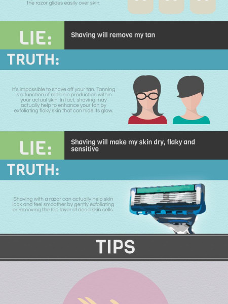 6 Shaving Truths and Tips Infographic