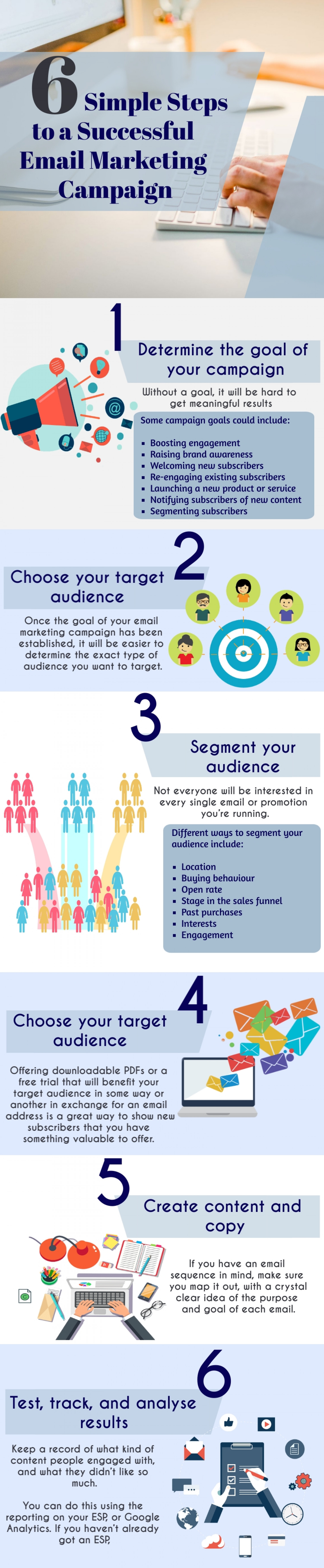 6 Simple Steps to a Successful Email Marketing Campaign Infographic