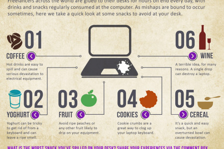 6 Snacks you really shouldn't be eating at your desk Infographic