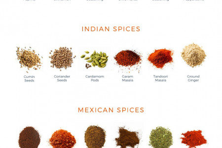 6 Spices For Every Cuisine Infographic