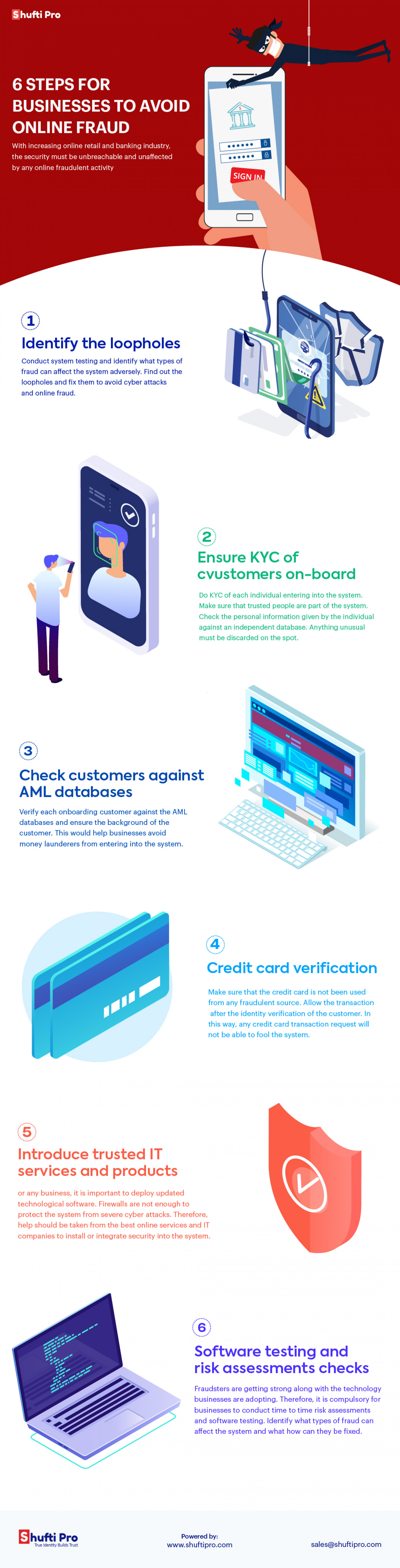 6 Steps That Businesses Can Adopt to Prevent Online Fraud Infographic