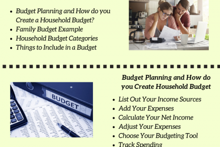 6 Steps To Build A Household Budget- Money Management Infographic