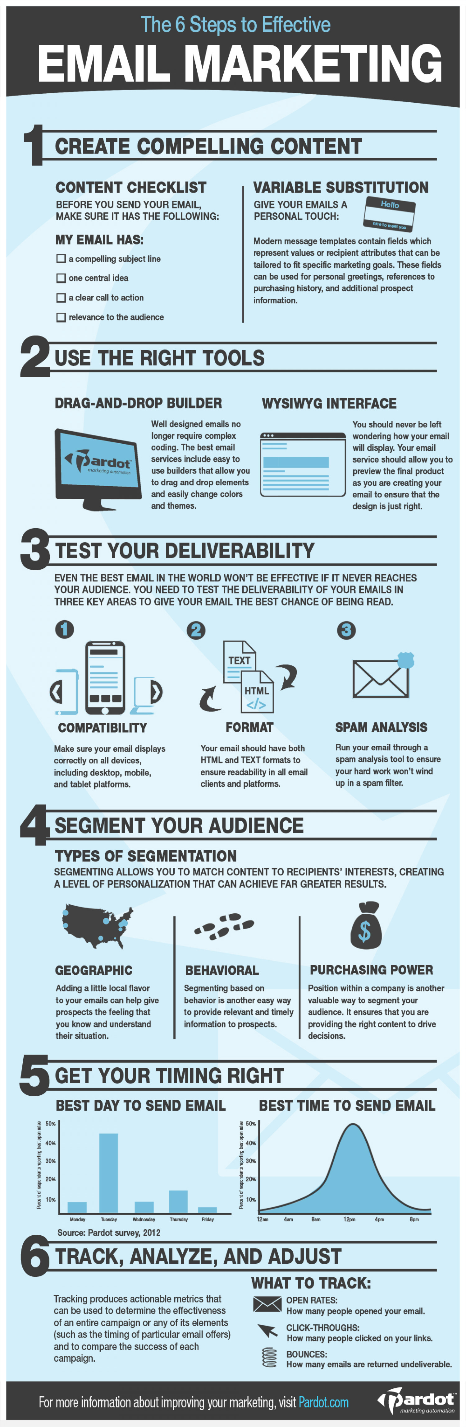 6 Steps to Effective Email Marketing  Infographic