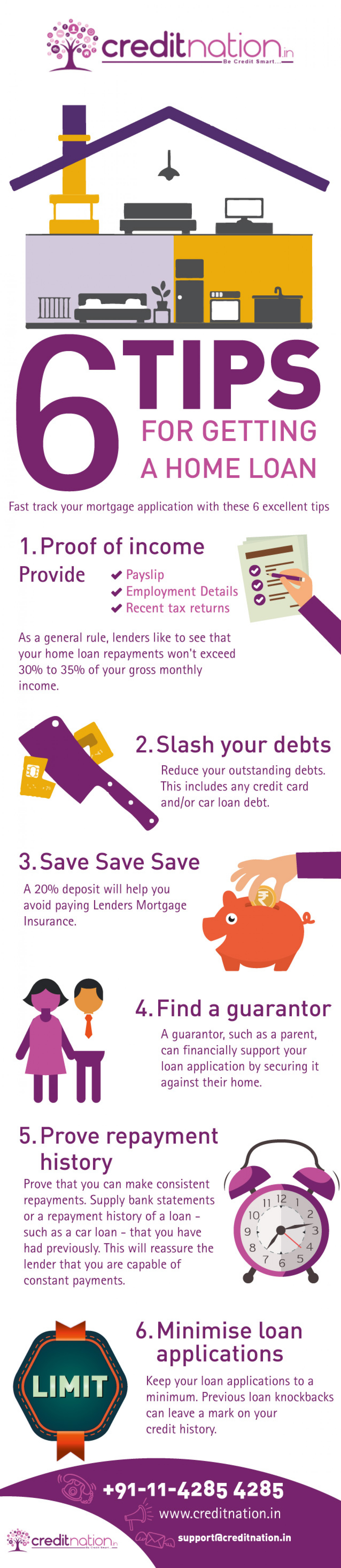 6 Tips to get a Home Loan in India Infographic