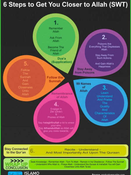 6 Steps to Get You closer to Allah (swt) Infographic