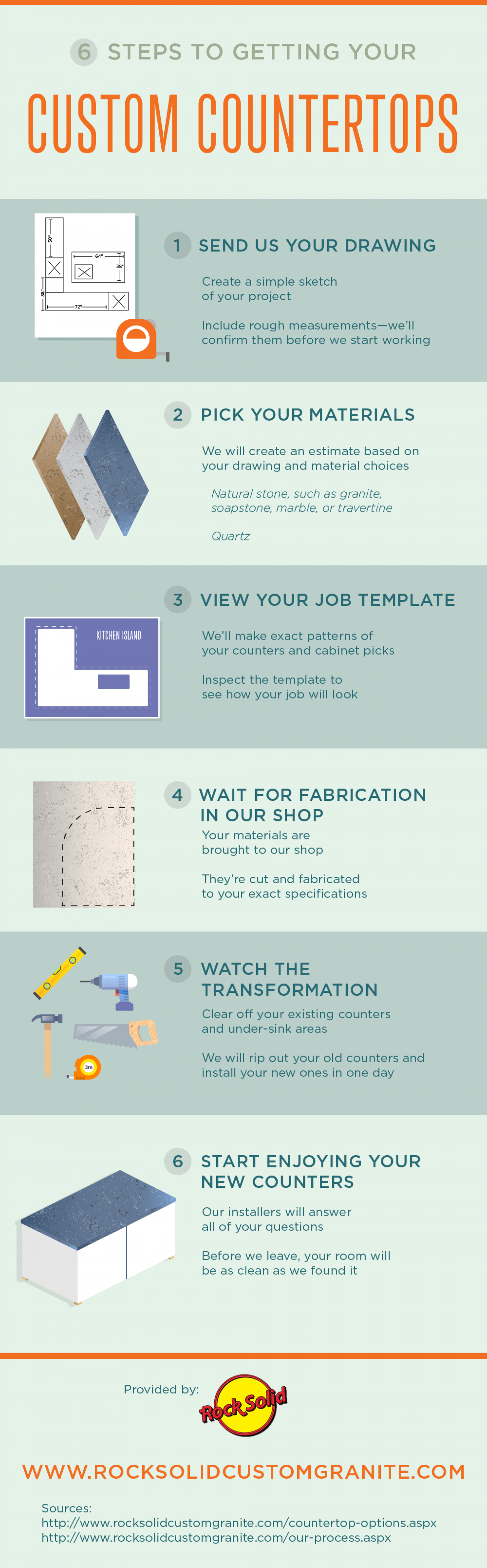 6 Steps to Getting Your Custom Countertops Infographic