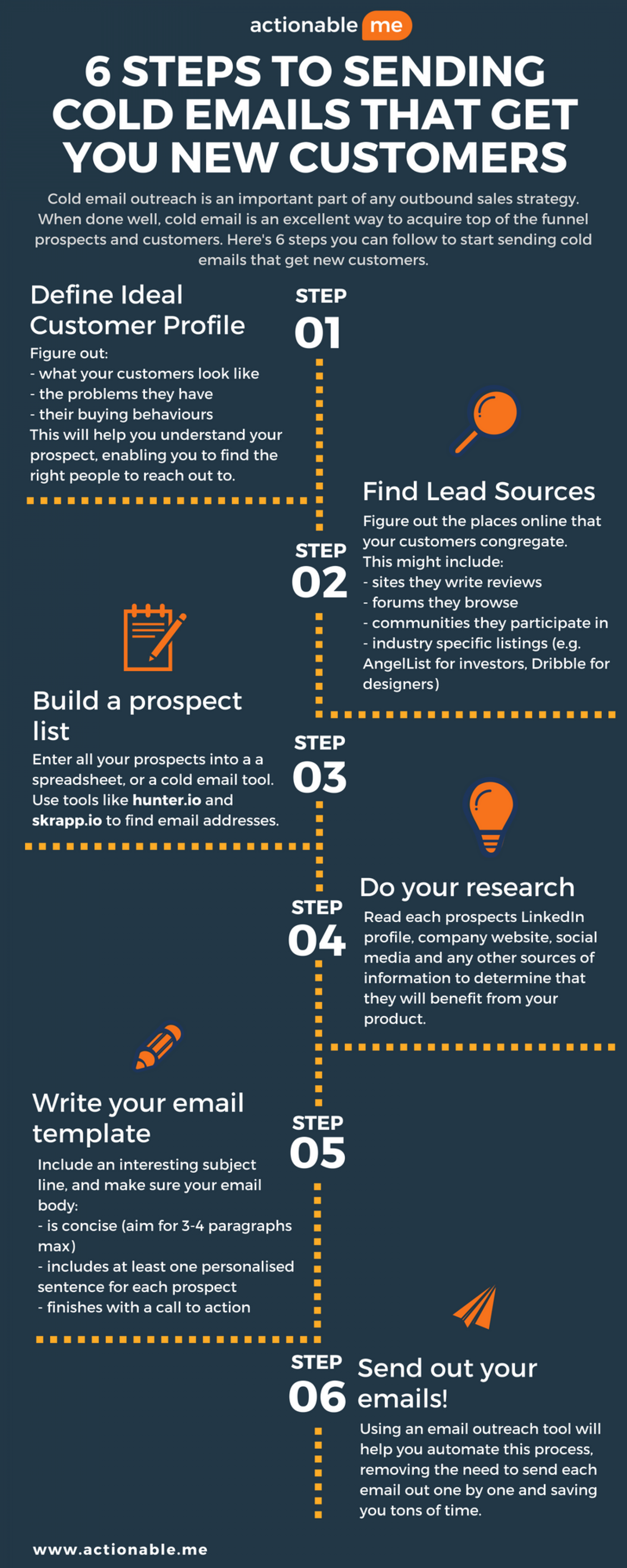 6 Steps to Sending Cold Emails That Get You New Customers Infographic