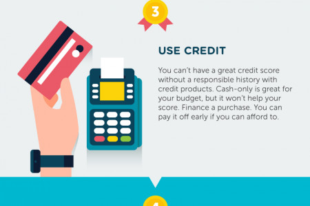 6 Steps to The Perfect Credit Club Infographic