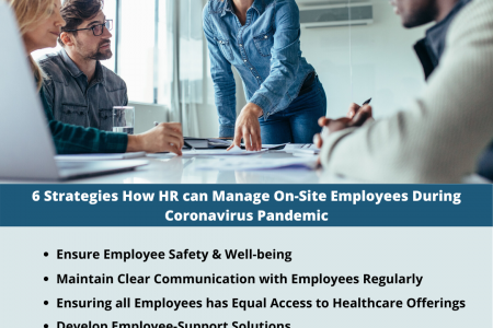 6 Strategies How HR can Manage On-Site Employees During Coronavirus Pandemic Infographic