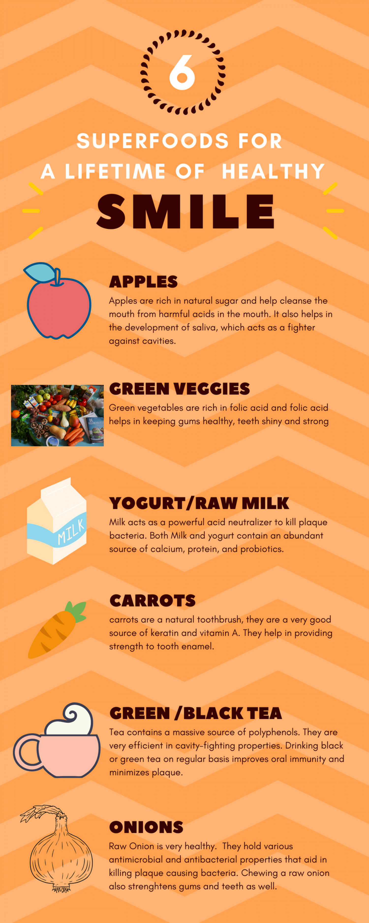 6 Superfoods to Chew On For A Lifetime of Healthy Smile: By Dr. Siddharth Jain (BDS, MDS) Infographic