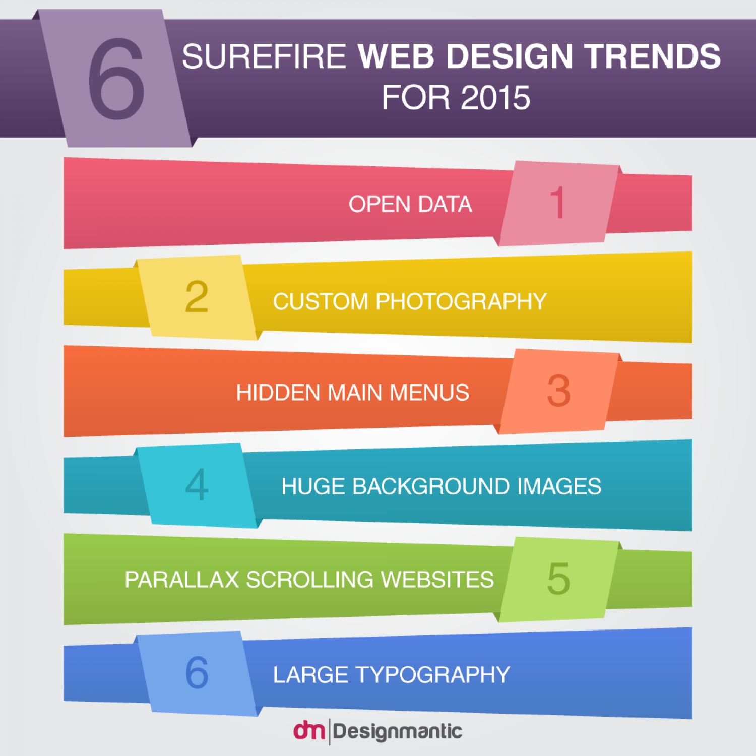 10 Things You Need To Know Before Hiring A Web Designer: 6 Surefire Web Design Trends For 2015
