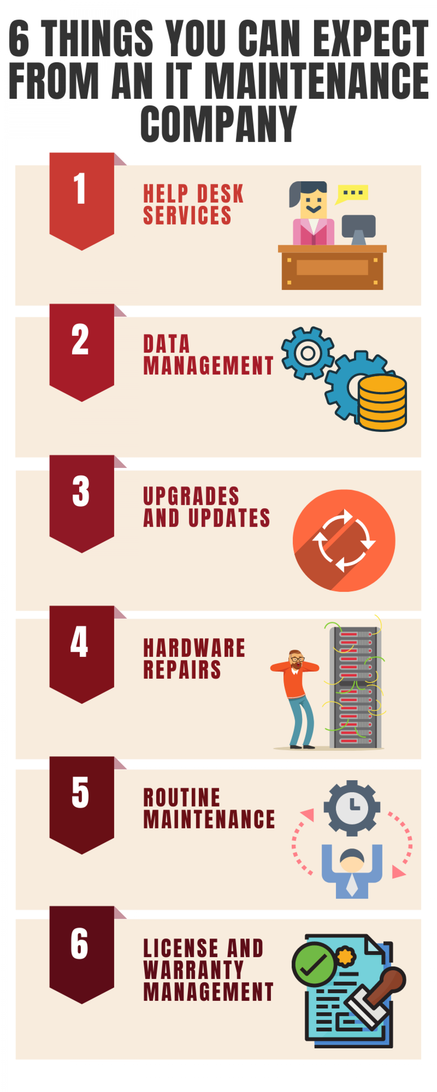 6 Things You Can Expect From an IT Maintenance Company Infographic
