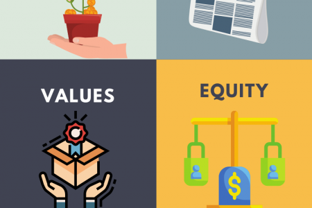 6 Things You Need Regularly Check When Investing Infographic