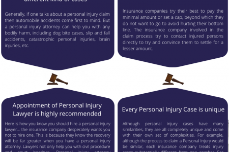 6 things you should know before filing a Personal Injury Case Infographic