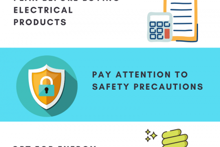 6 Tips for Buying Electrical Products  Infographic