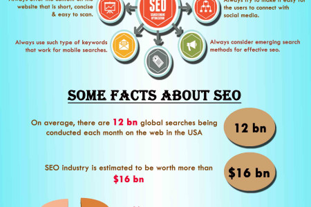 6 Tips For Effective SEO With Mobile Marketing Infographic