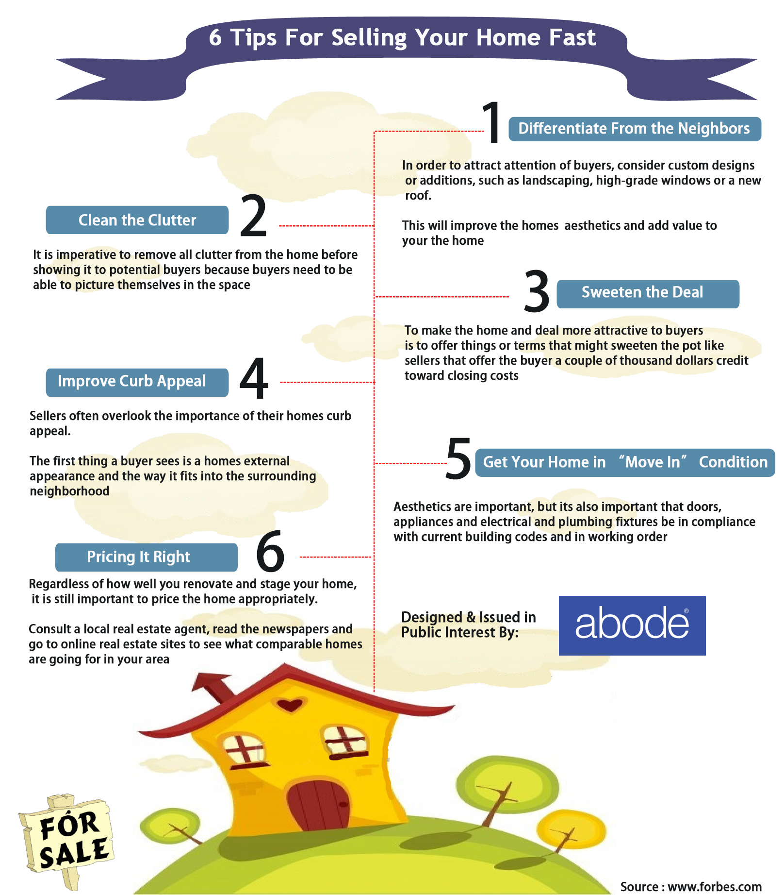6 Tips For Selling Your Home Fast Visual Ly
