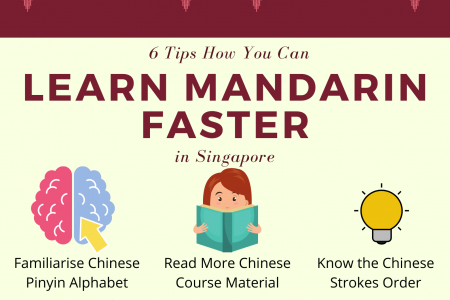 6 Tips How You Can Learn Mandarin Faster in Singapore Infographic