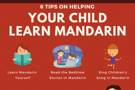 6 Tips on Helping YAside from enrolling your child in a Chinese enrichment class for primary school, it would be best if you can apply these tips as they learn Mandarin. our Child Learn Mandarin Infographic