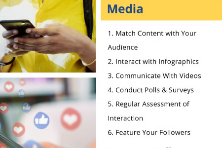 6 Tips to Create Interactive Content for your Audience on Social Media Infographic
