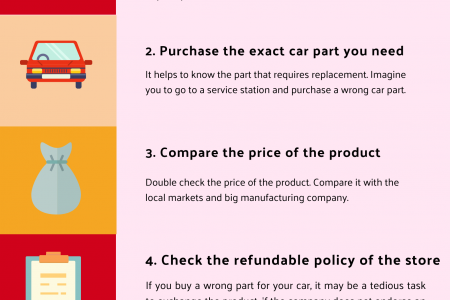 6 Tips to follow while Buying Car Parts Infographic