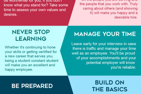 6 Tips to Help you Land a Worthwhile Job Infographic