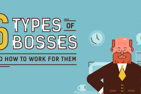 6 Types of Bosses (And How to Work for Them) Infographic
