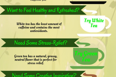 6 Types of Tea for Different Moods Infographic