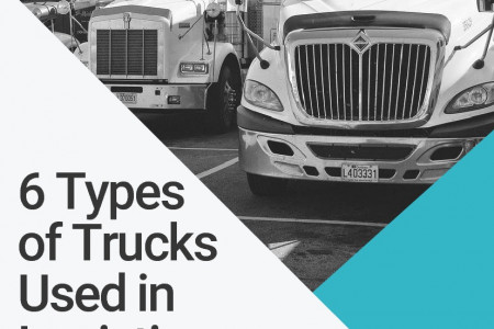 6 Types of Trucks Used in Logistics Worldwide Infographic