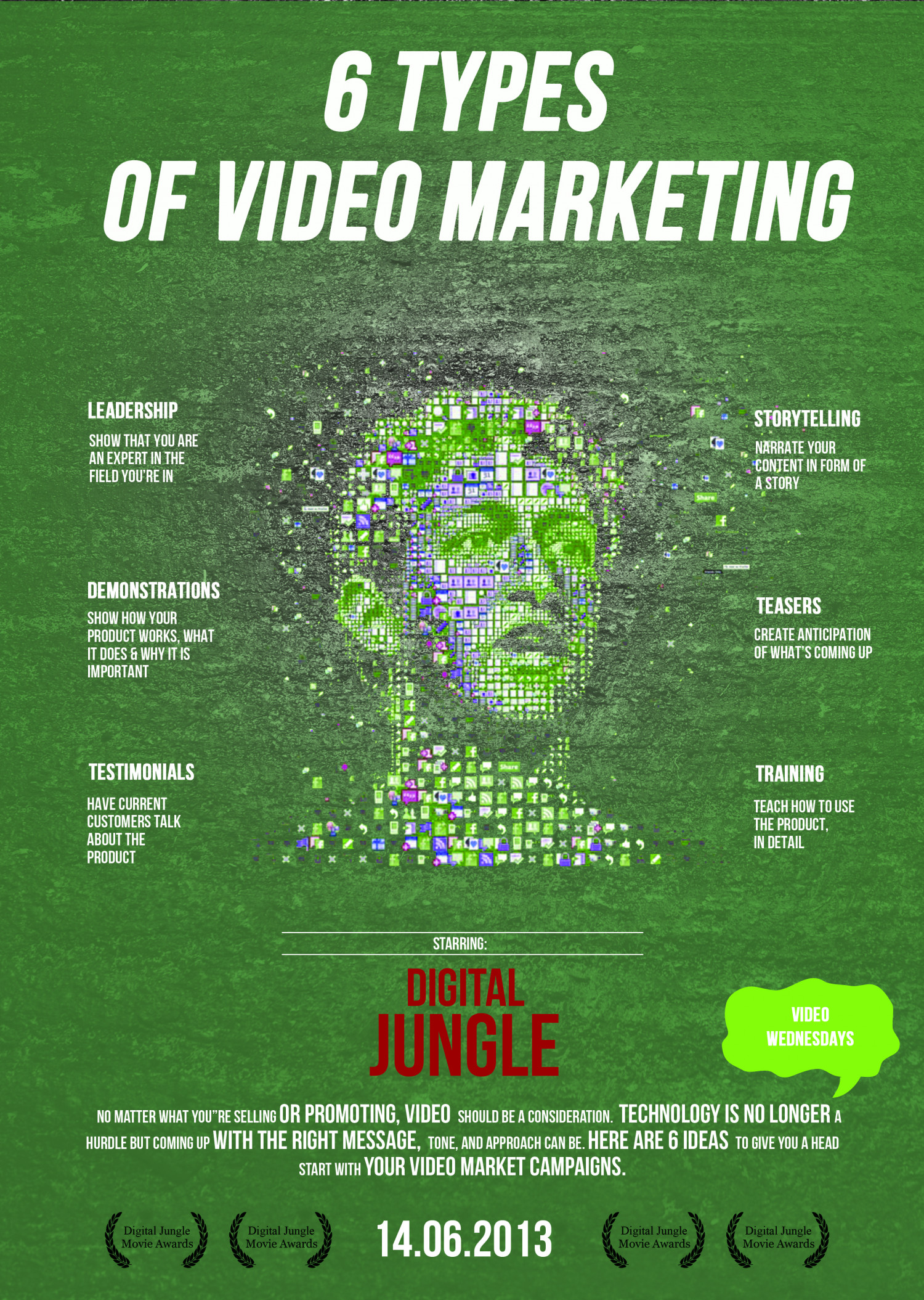 6 Types of Video Marketing Promotion Infographic