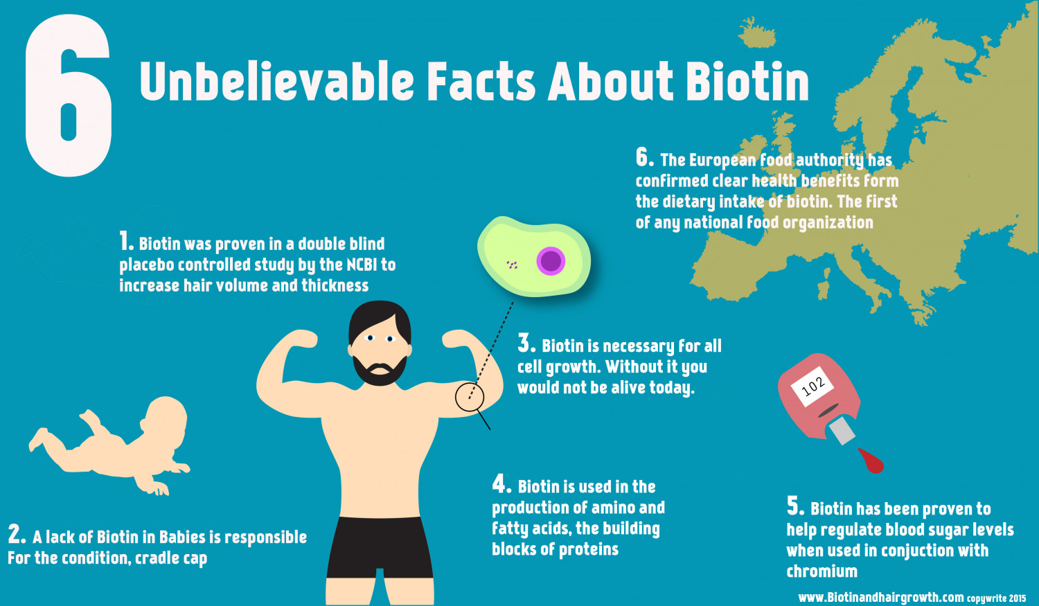 6 Unbelievable Facts About Biotin  Infographic