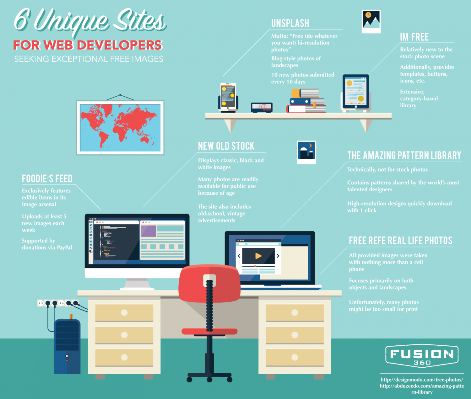 6 Unique Sites for Web Developers Seeking Exceptional Free Images Infographic