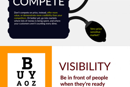 6 vital to have in mind when marketing a product or service Infographic