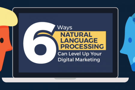 6 Ways Natural Language Processing Can Level Up Your Digital Marketing Infographic