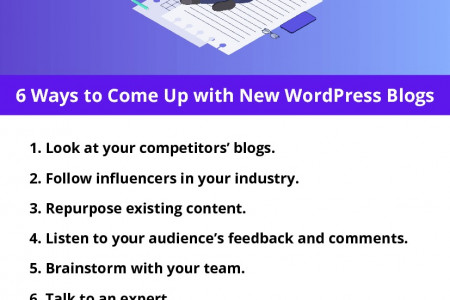6 Ways to Come Up with New WordPress Blogs Infographic