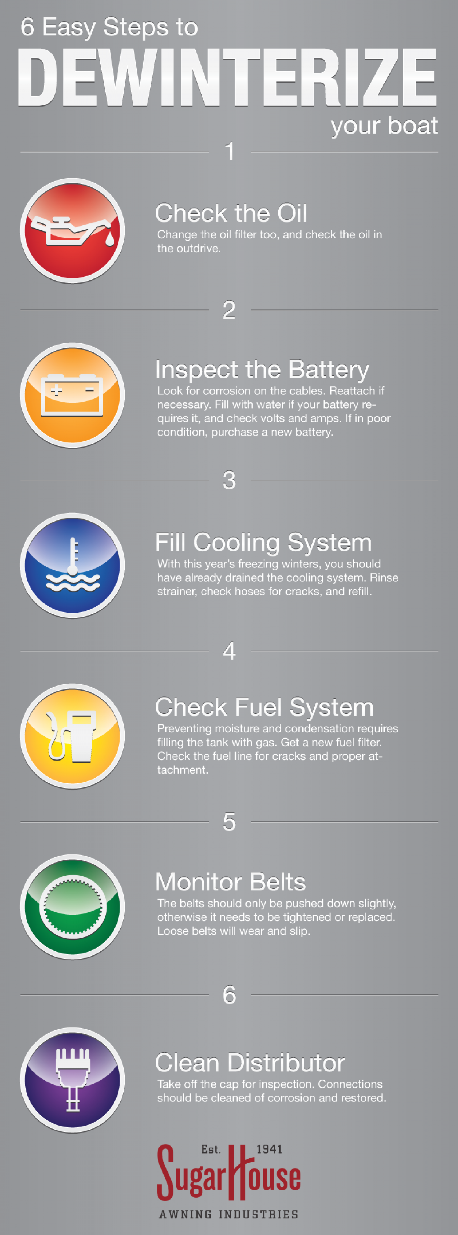 6 Ways to Dewinterize Your Boat Infographic