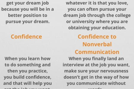 6 Ways to Find Your Dream Job Infographic