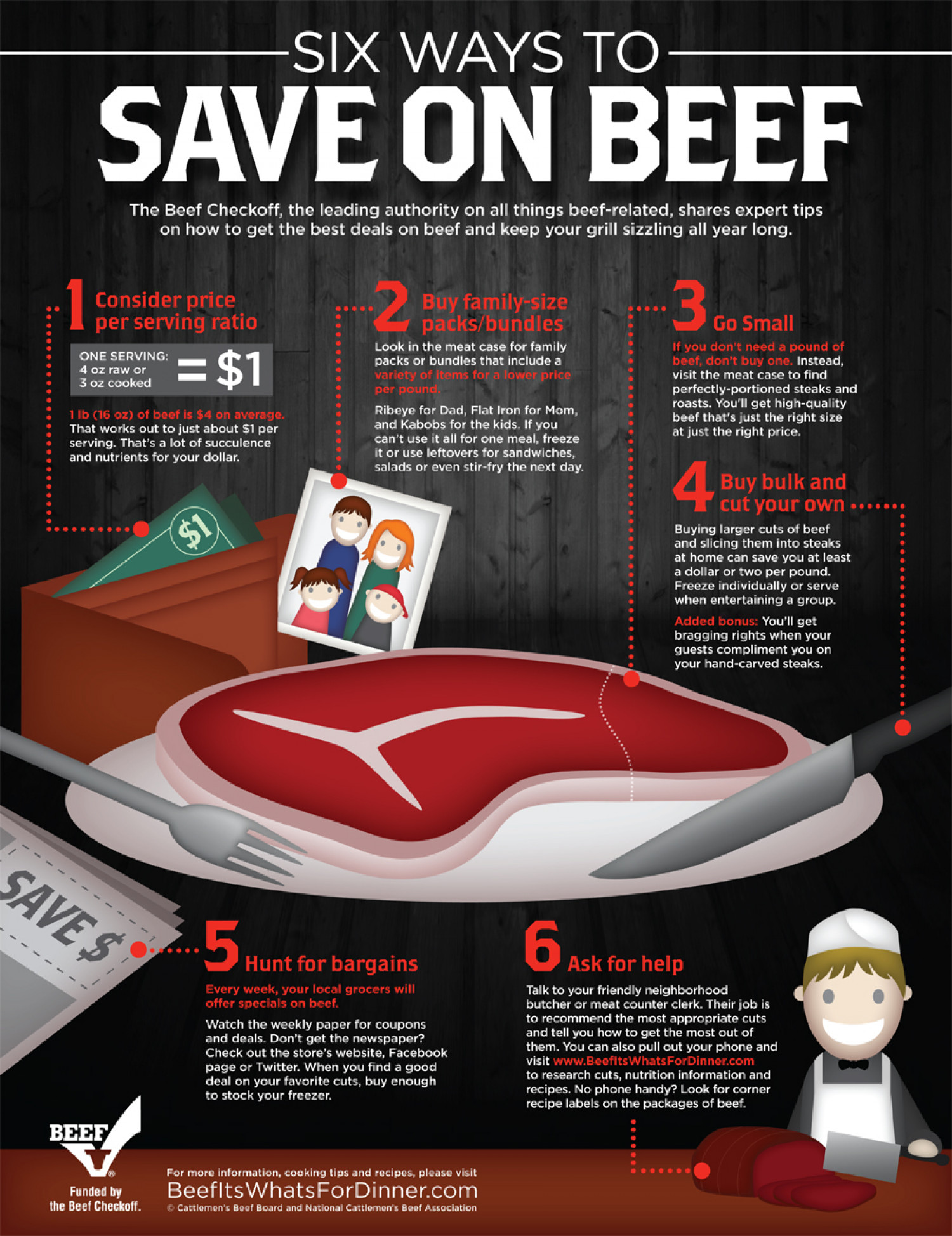 6 Ways To Save On Beef Visual Ly